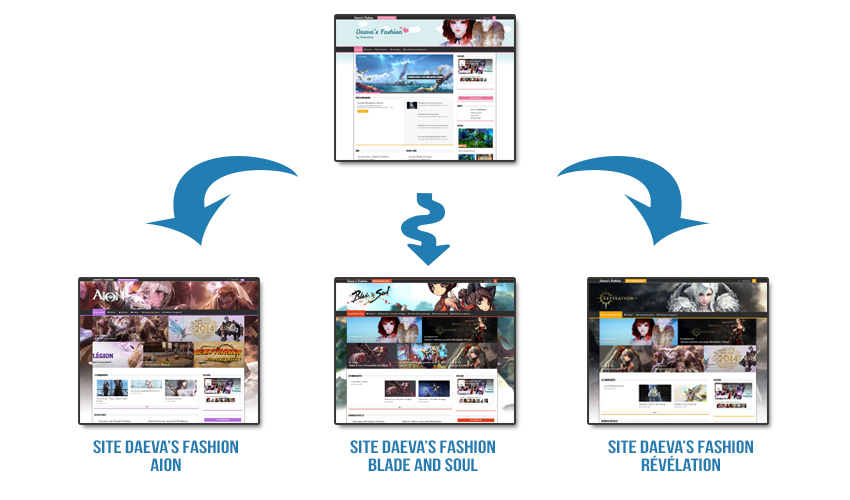 news-daevas-fashion-nouveau-site-explication