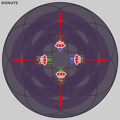 hades extrême - donuts